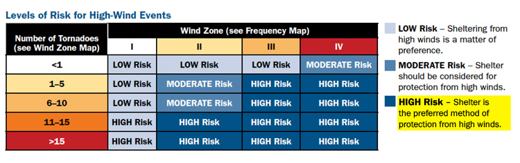storms-levels-of-tornado-risk